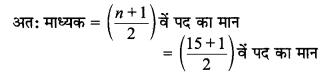 MP Board Class 7th Maths Solutions Chapter 3 आँकड़ो का प्रबंधन Ex 3.2 3