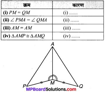MP Board Class 7th Maths Solutions Chapter 7 त्रिभुजों की सर्वांगसमता Ex 7.2 image 3