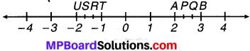 MP Board Class 7th Maths Solutions Chapter 9 परिमेय संख्याएँ Ex 9.1 image 10