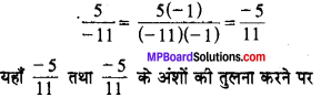 MP Board Class 7th Maths Solutions Chapter 9 परिमेय संख्याएँ Ex 9.1 image 20