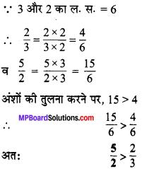 MP Board Class 7th Maths Solutions Chapter 9 परिमेय संख्याएँ Ex 9.1 image 22