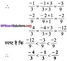 MP Board Class 7th Maths Solutions Chapter 9 परिमेय संख्याएँ Ex 9.1 image 26