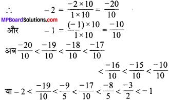 MP Board Class 7th Maths Solutions Chapter 9 परिमेय संख्याएँ Ex 9.1 image 3