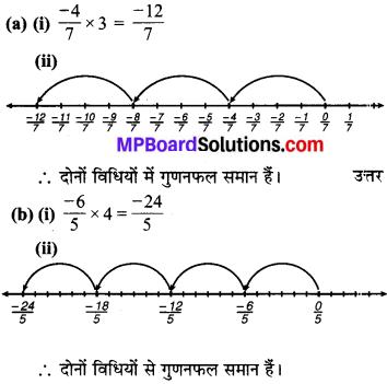 MP Board Class 7th Maths Solutions Chapter 9 परिमेय संख्याएँ Ex 9.1 image 31