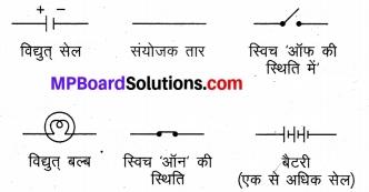 MP Board Class 7th Science Solutions Chapter 14 विद्युत धारा और इसके प्रभाव 1