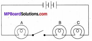 MP Board Class 7th Science Solutions Chapter 14 विद्युत धारा और इसके प्रभाव 10