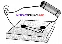 MP Board Class 7th Science Solutions Chapter 14 विद्युत धारा और इसके प्रभाव 2