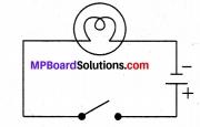 MP Board Class 7th Science Solutions Chapter 14 विद्युत धारा और इसके प्रभाव 3