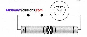 MP Board Class 7th Science Solutions Chapter 14 विद्युत धारा और इसके प्रभाव 6