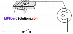 MP Board Class 7th Science Solutions Chapter 14 विद्युत धारा और इसके प्रभाव 8