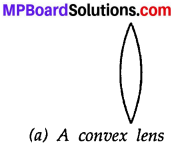 MP Board Class 7th Science Solutions Chapter 15 Light img 21