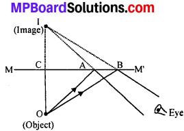 MP Board Class 7th Science Solutions Chapter 15 Light img 6