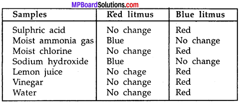 MP Board Class 7th Science Solutions Chapter 5 Acids, Bases and Salts img-6