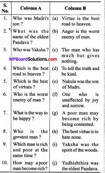 MP Board Class 8th General English Chapter 13 Virtue Pays-3