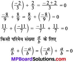 MP Board Class 8th Maths Solutions Chapter 1 परिमेय संख्याएँ Intext Questions img-30