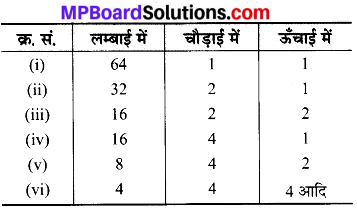 MP Board Class 8th Maths Solutions Chapter 11 क्षेत्रमिति Ex 11.3 img-9