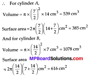 MP Board Class 8th Maths Solutions Chapter 11 Mensuration Ex 11.4 3