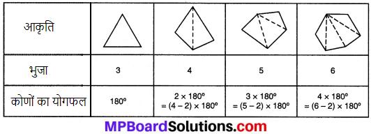 MP Board Class 8th Maths Solutions Chapter 3 चतुर्भुजों को समझना Ex 3.1 img-2