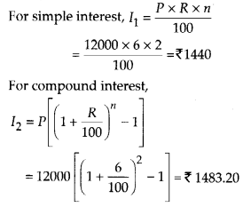 MP Board Class 8th Maths Solutions Chapter 8 Comparing Quantities Ex 8.3 23