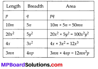 MP Board Class 8th Maths Solutions Chapter 9 Algebraic Expressions and Identities Ex 9.2 1