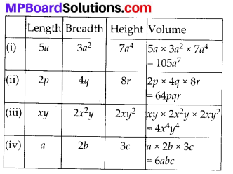 MP Board Class 8th Maths Solutions Chapter 9 Algebraic Expressions and Identities Ex 9.2 4
