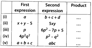 MP Board Class 8th Maths Solutions Chapter 9 Algebraic Expressions and Identities Ex 9.3 50