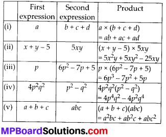 MP Board Class 8th Maths Solutions Chapter 9 Algebraic Expressions and Identities Ex 9.3 60
