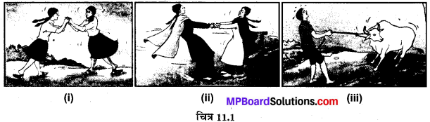 MP Board Class 8th Science Solutions Chapter 11 बल तथा दाब 2