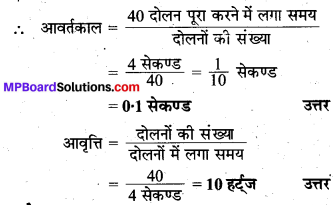 MP Board Class 8th Science Solutions Chapter 13 ध्वनि 2