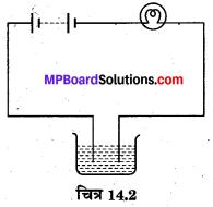 MP Board Class 8th Science Solutions Chapter 14 विधुत धारा के रासानिक प्रभाव 3