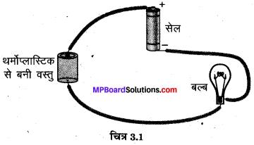 MP Board Class 8th Science Solutions Chapter 3 संश्लेषित रेशे और प्लास्टिक 2
