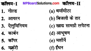 MP Board Class 8th Science Solutions Chapter 4 पदार्थ धातु और अधातु 7