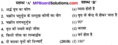 MP Board Class 9th Maths Solutions Chapter 10 वृत्त Additional Questions 10