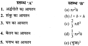 MP Board Class 9th Maths Solutions Chapter 13 पृष्ठीय क्षेत्रफल एवं आयतन Additional Questions image 8