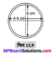 MP Board Class 9th Maths Solutions Chapter 13 पृष्ठीय क्षेत्रफल एवं आयतन Ex 13.2 image 2