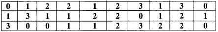 MP Board Class 9th Maths Solutions Chapter 14 Statistics Ex 14.2 img-10