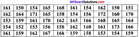 MP Board Class 9th Maths Solutions Chapter 14 Statistics Ex 14.2 img-6