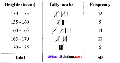 MP Board Class 9th Maths Solutions Chapter 14 Statistics Ex 14.2 img-7