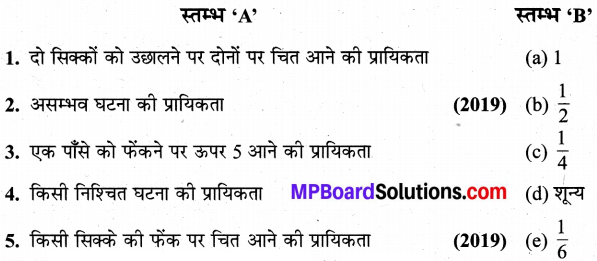 MP Board Class 9th Maths Solutions Chapter 15 प्रायिकता Additional Questions image 2