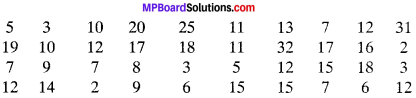 MP Board Class 9th Maths Solutions Chapter 15 Probability Ex 15.1 img-7
