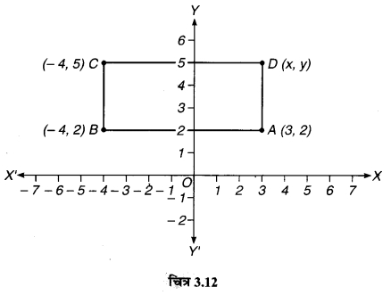 MP Board Class 9th Maths Solutions Chapter 3 निर्देशांक ज्यामिति Ex 3.3 10