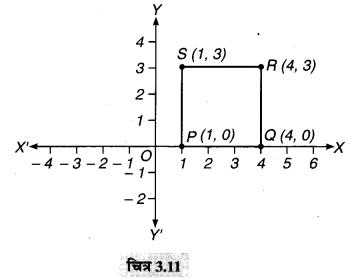 MP Board Class 9th Maths Solutions Chapter 3 निर्देशांक ज्यामिति Ex 3.3 9