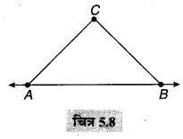 MP Board Class 9th Maths Solutions Chapter 5 युक्लिड के ज्यामिति का परिचय Ex 5.1 7A
