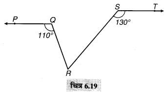 MP Board Class 9th Maths Solutions Chapter 6 रेखाएँ और कोण Ex 6.2 4