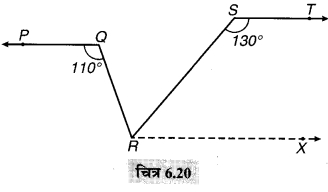 MP Board Class 9th Maths Solutions Chapter 6 रेखाएँ और कोण Ex 6.2 4A