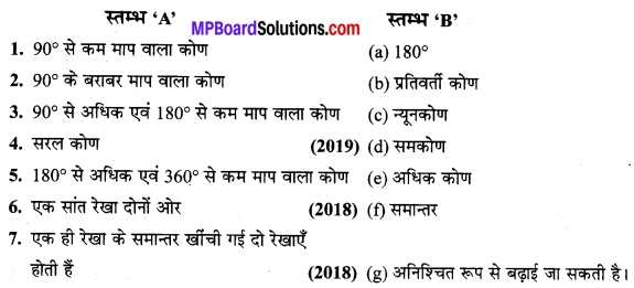 MP Board Class 9th Maths Solutions Chapter 6 रेखाएँ और कोण Ex 6.3 24