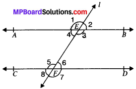 MP Board Class 9th Maths Solutions Chapter 6 Lines and Angles Ex 6.1 img-12