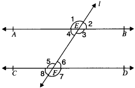 MP Board Class 9th Maths Solutions Chapter 6 Lines and Angles Ex 6.1 img-13
