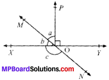 MP Board Class 9th Maths Solutions Chapter 6 Lines and Angles Ex 6.1 img-2