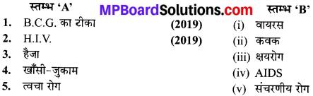 MP Board Class 9th Science Solutions Chapter 13 हम बीमार क्यों होते हैं image 1